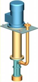 трехвинтовые насосы Allweiler IMO серии RUV