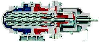 трехвинтовые насосы Allweiler IMO серии SN-M