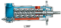 трехвинтовые насосы Leistritz L3MF