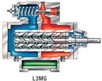 трехвинтовые насосы Leistritz L3 MG