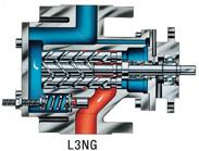 трехвинтовые насосы Leistritz L3
