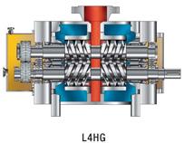 трехвинтовые насосы Leistritz L4 HG