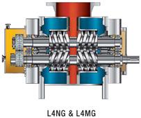 трехвинтовые насосы Leistritz L4 NG MG