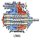трехвинтовые насосы Leistritz L5 NG