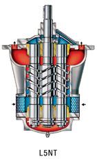 трехвинтовые насосы Leistritz L5 NT