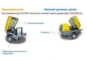 Передвижной компрессор ET RM-36P